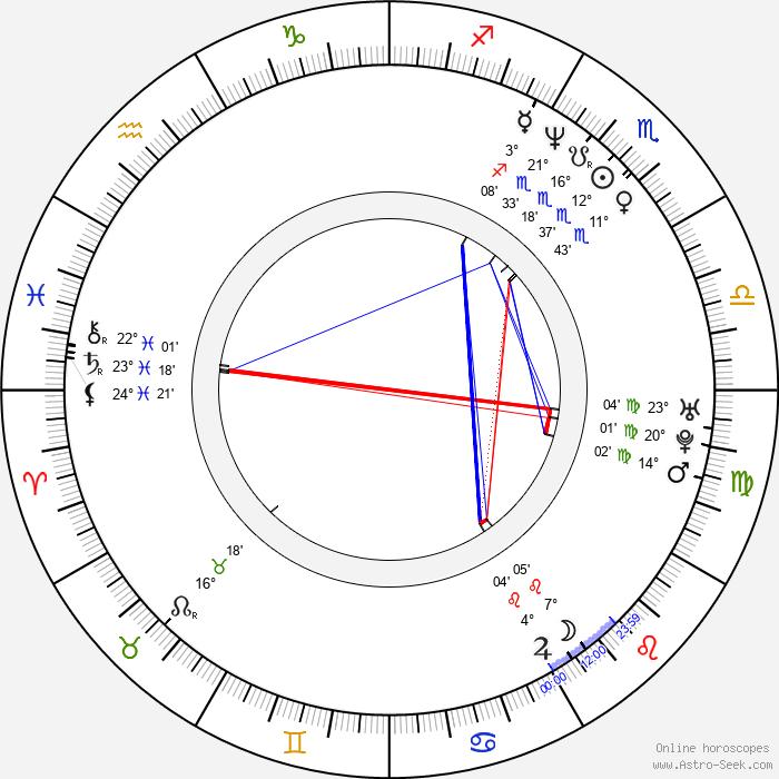 Leni Parker - Birth horoscope chart