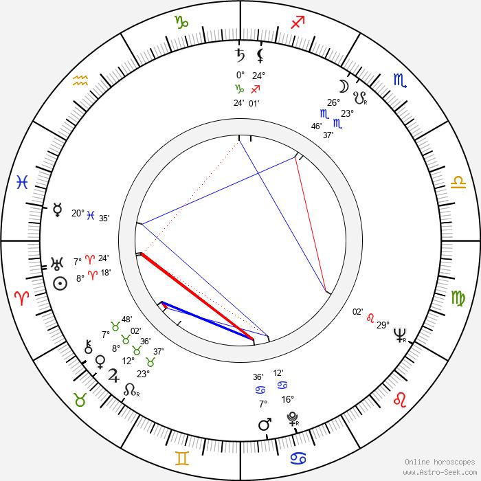 Lennart Meri - Birth horoscope chart