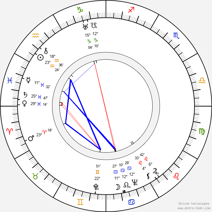 Lennie Hayton - Birth horoscope chart