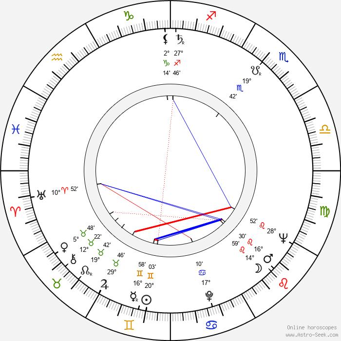 Lennie Niehaus - Birth horoscope chart
