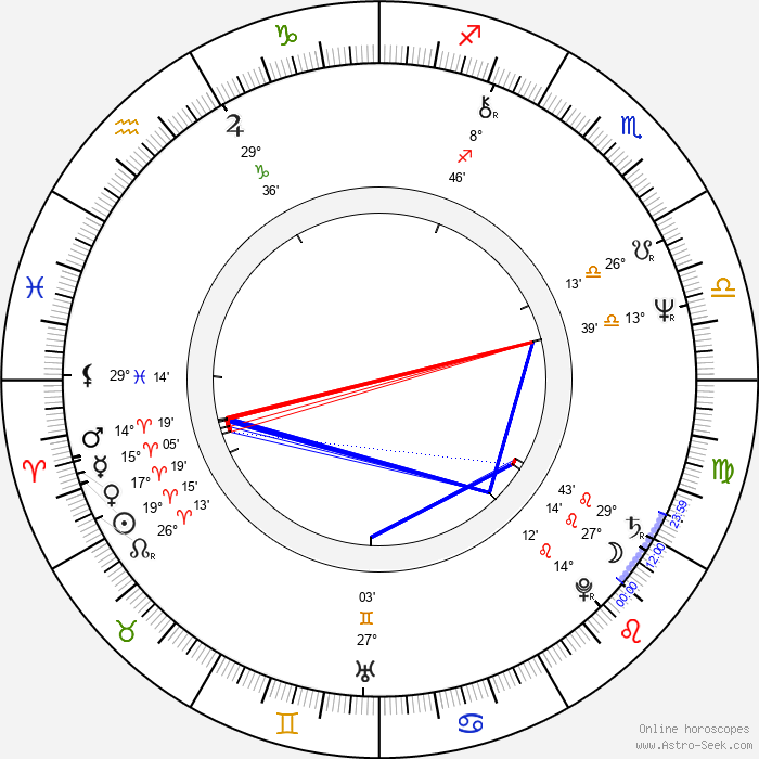 Lenny McLean - Birth horoscope chart