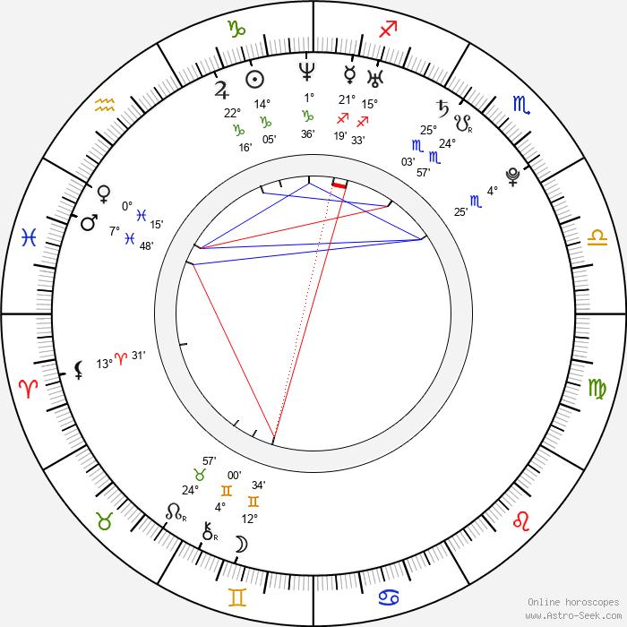 Lenora Crichlow - Birth horoscope chart