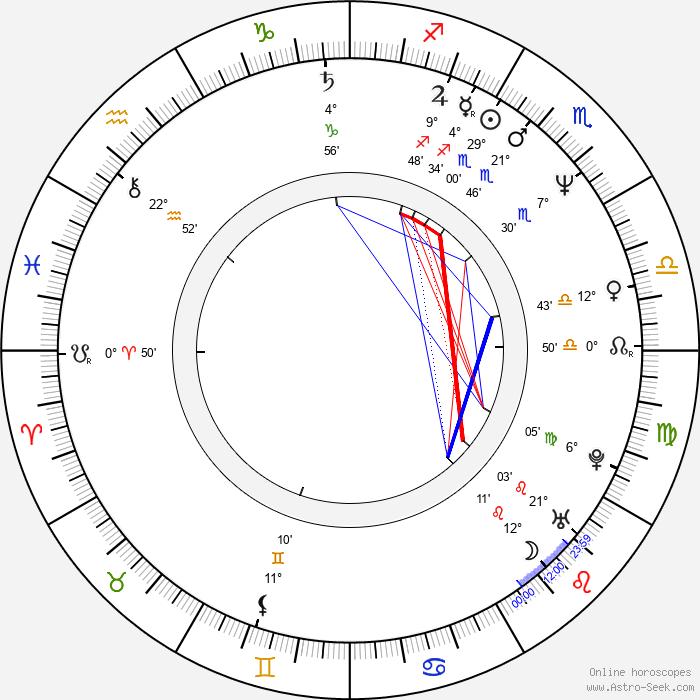 Lenore Zann - Birth horoscope chart
