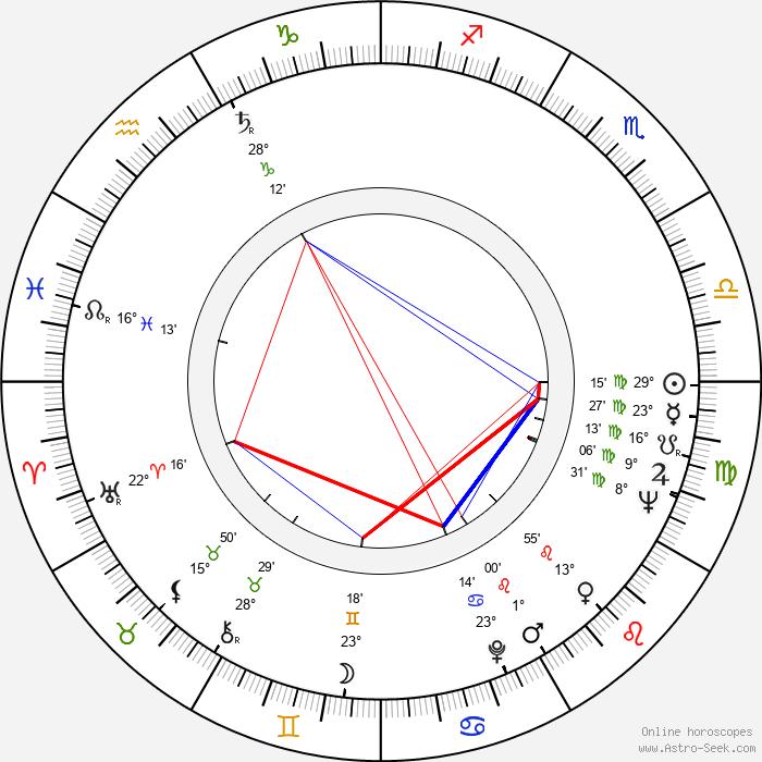 Leo Anchóriz - Birth horoscope chart