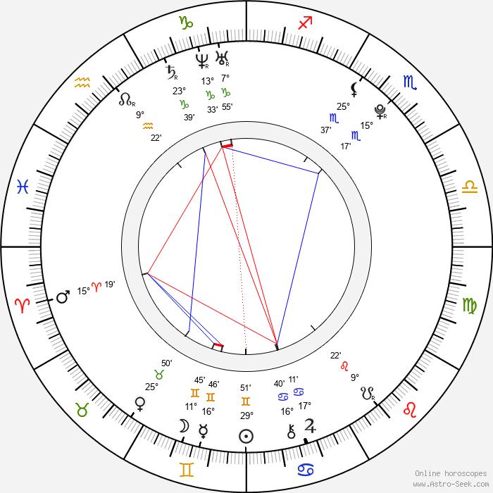 Leo Beránek - Birth horoscope chart