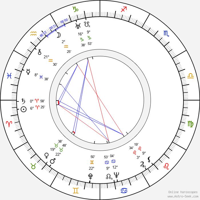 Leo Britt - Birth horoscope chart