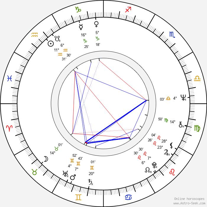 Leo Burmester - Birth horoscope chart