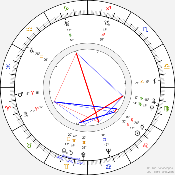 Leo Fender - Birth horoscope chart