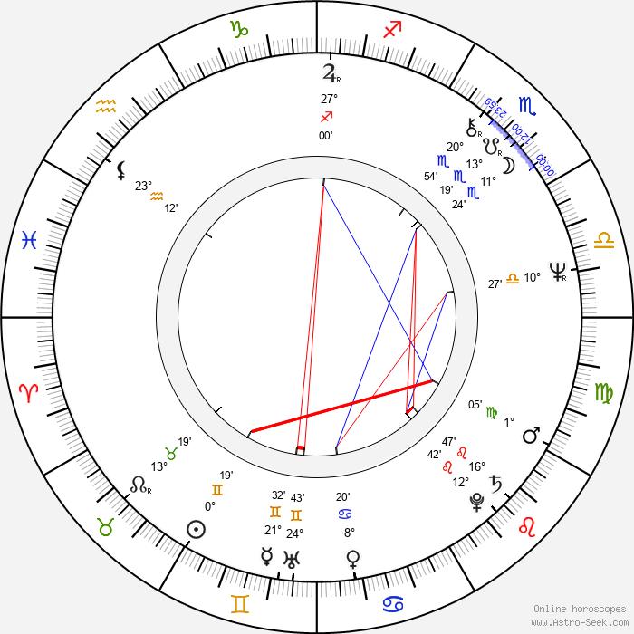Leo Sayer - Birth horoscope chart
