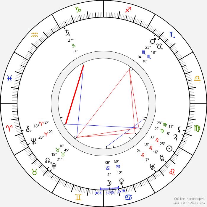 Leo Slezak - Birth horoscope chart
