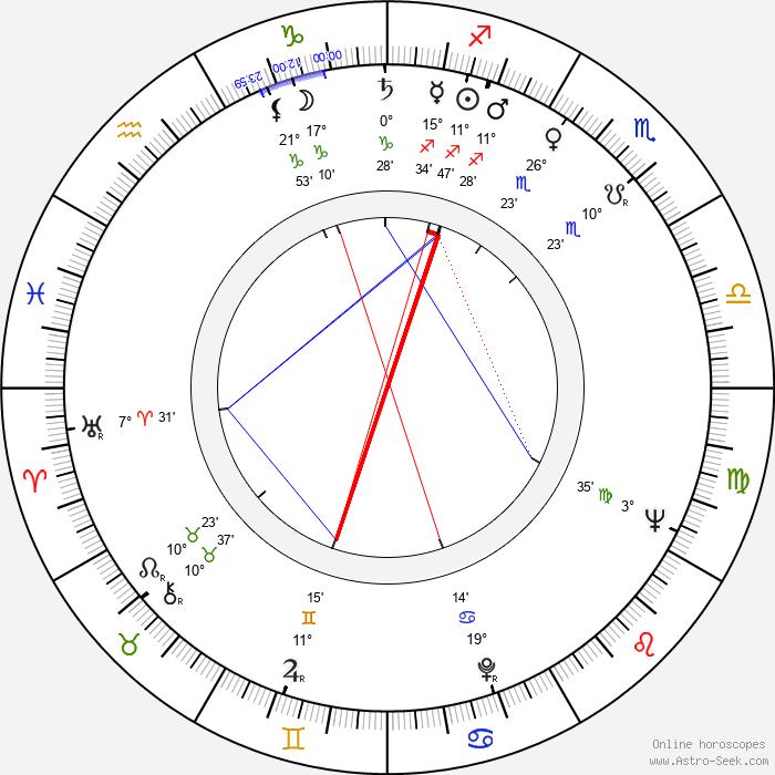 Leo Stålhammar - Birth horoscope chart