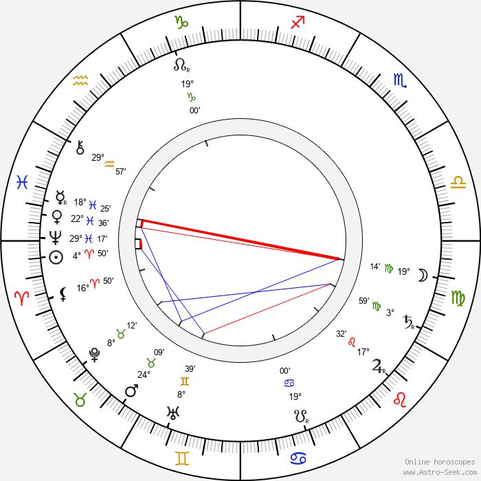 Leo Stein - Birth horoscope chart