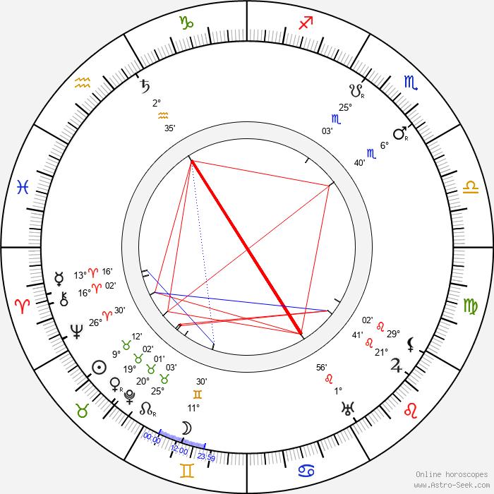 Léon Arvel - Birth horoscope chart