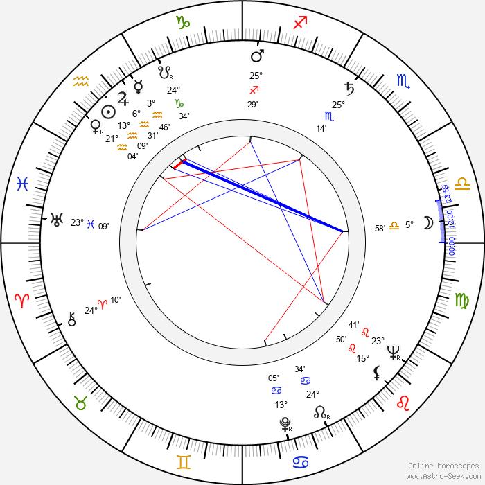 Leon Bibb - Birth horoscope chart