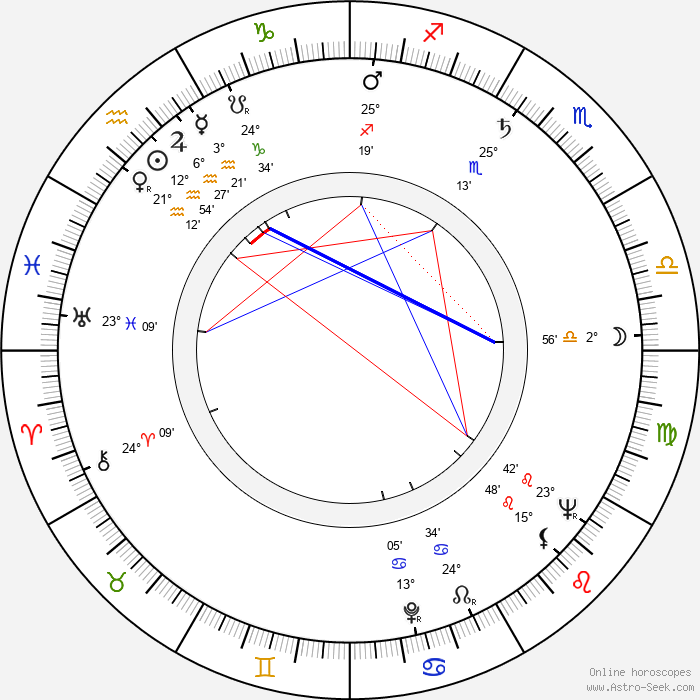 Leon Bibb - Birth horoscope chart