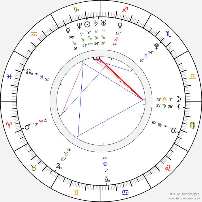 Leon Jackson - Birth horoscope chart