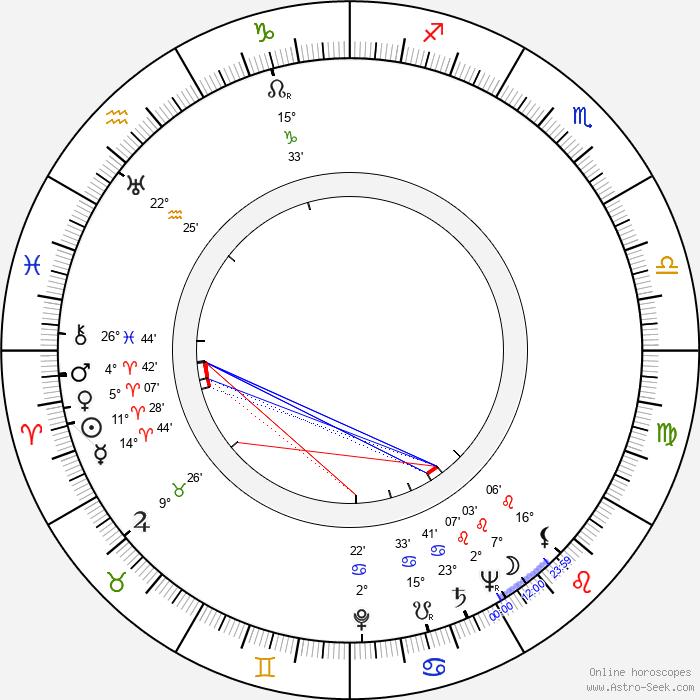 Leon Janney - Birth horoscope chart