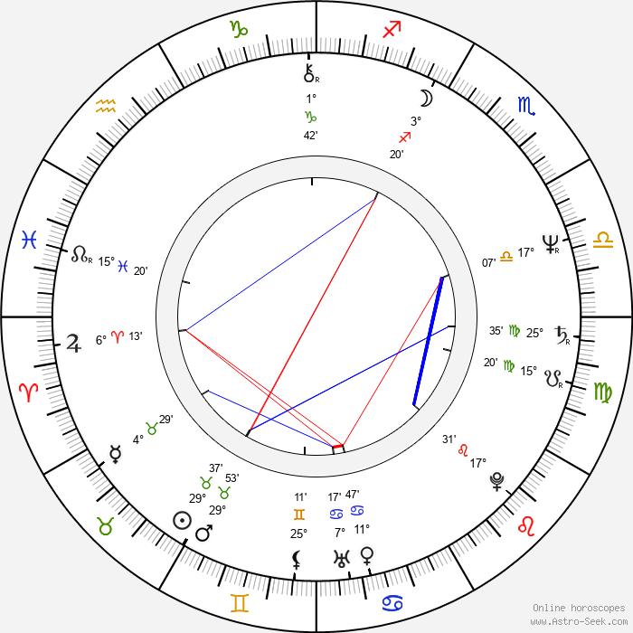 Leon Schuster - Birth horoscope chart