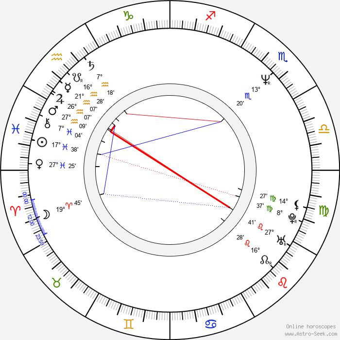 Leon - Birth horoscope chart