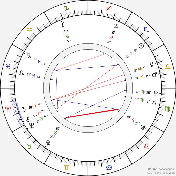 Leonard Boncza-Stepinski - Birth horoscope chart