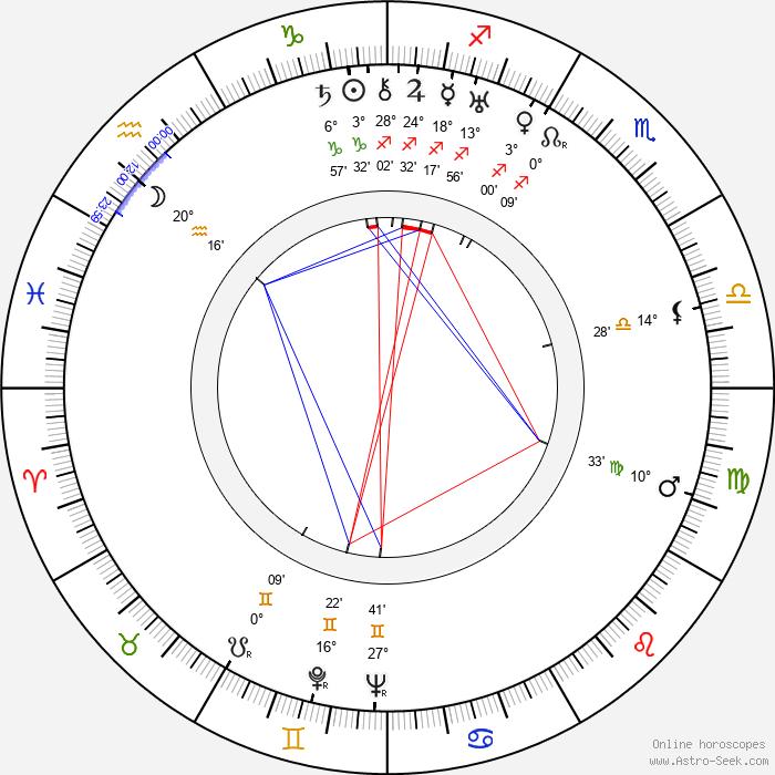 Leonard Fields - Birth horoscope chart