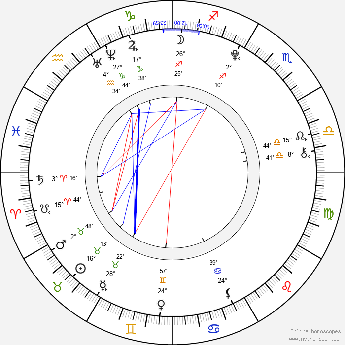 Leonard Hädler - Birth horoscope chart