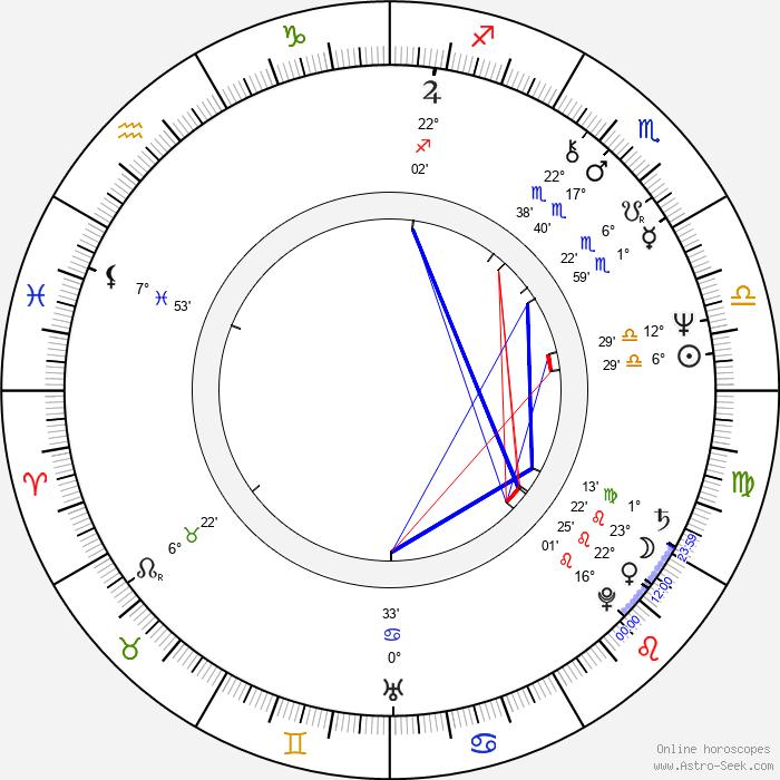 Leonard Kelly-Young - Birth horoscope chart