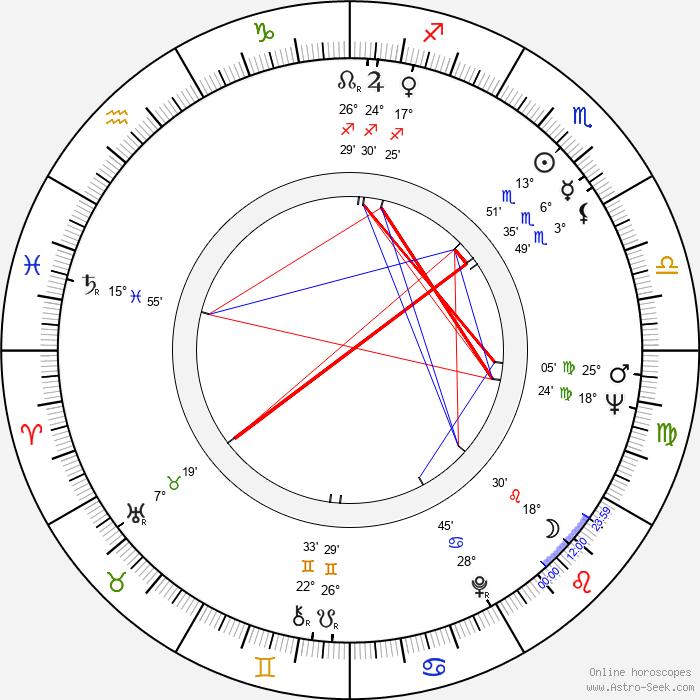 Leonard Pietraszak - Birth horoscope chart