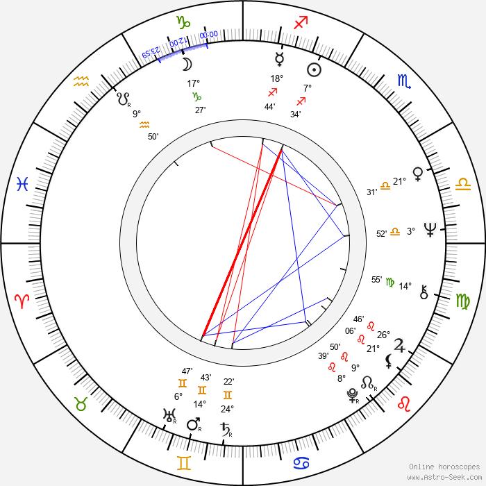 Leonard Schrader - Birth horoscope chart