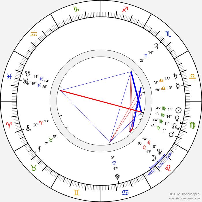 Leonardo Benvenuti - Birth horoscope chart