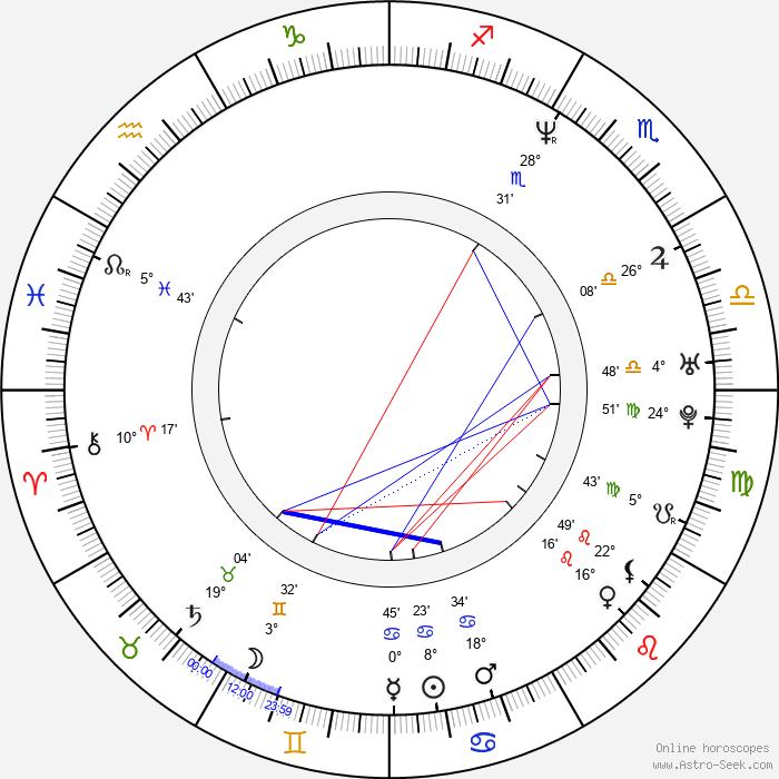 Leonardo Sbaraglia - Birth horoscope chart