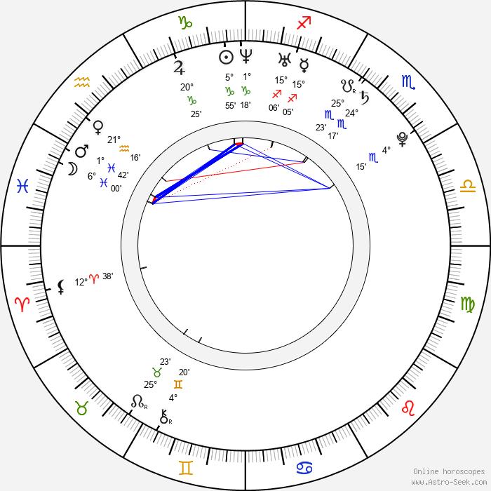 Leonid Bichevin - Birth horoscope chart