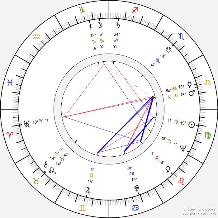 Leonid Menaker - Birth horoscope chart