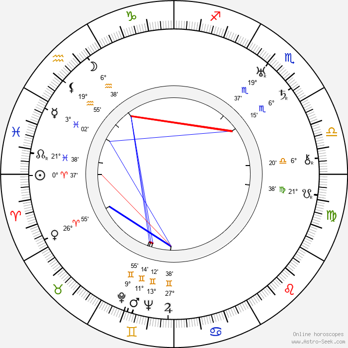 Leonid Utyosov - Birth horoscope chart