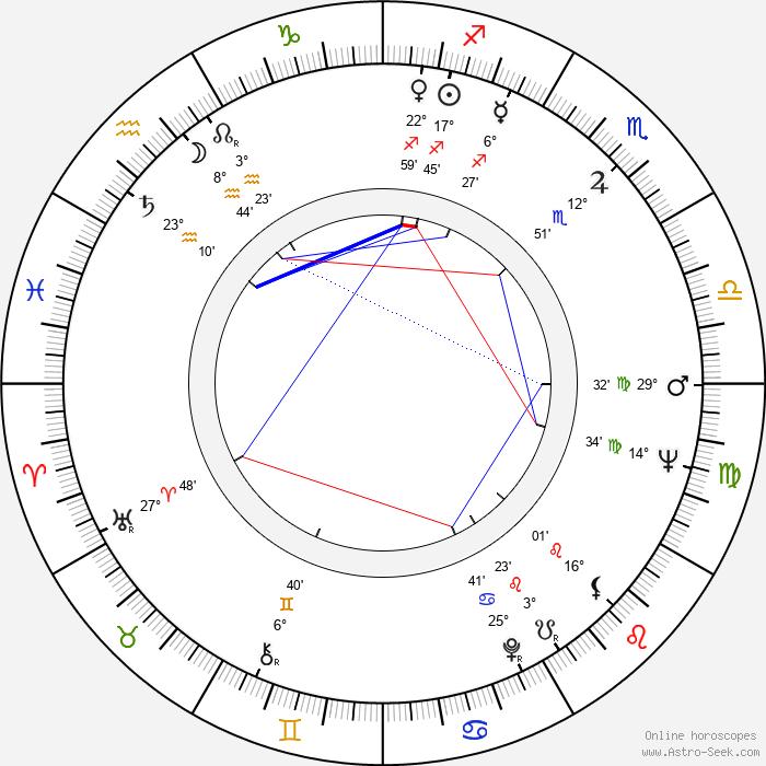 Leopoldina Balanuta - Birth horoscope chart