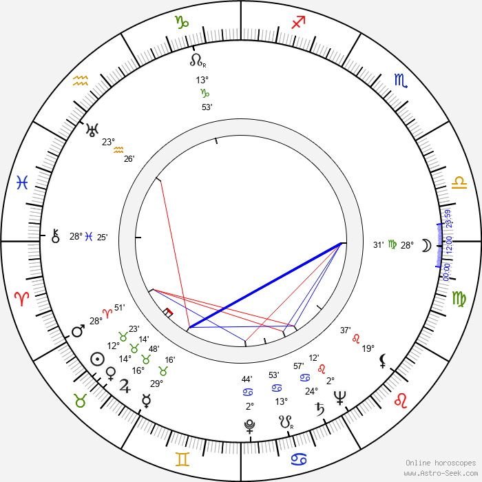 Leopoldo Trieste - Birth horoscope chart