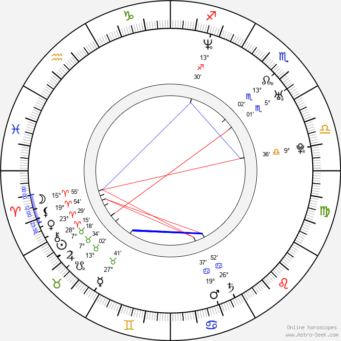 Leoš Mareš - Birth horoscope chart