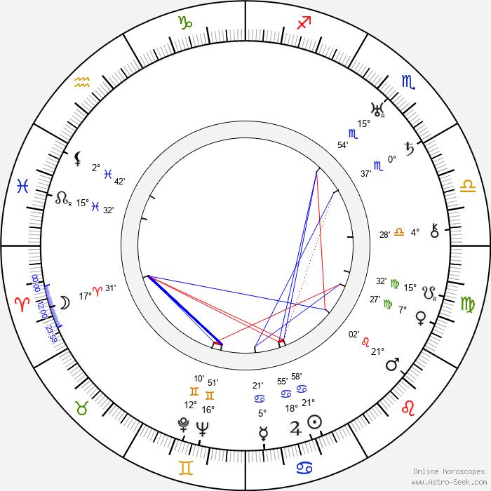 LeRoy Prinz - Birth horoscope chart