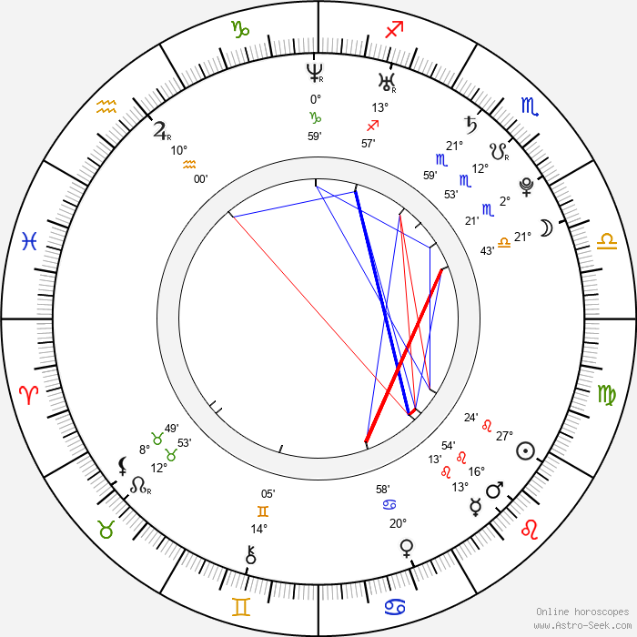 Leroy S. Mobley - Birth horoscope chart
