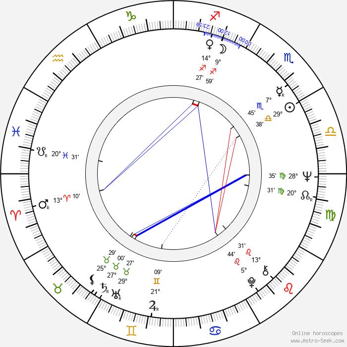 Les Blair - Birth horoscope chart