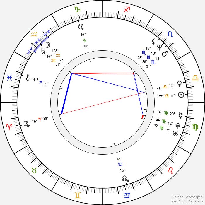 Les Claypool - Birth horoscope chart