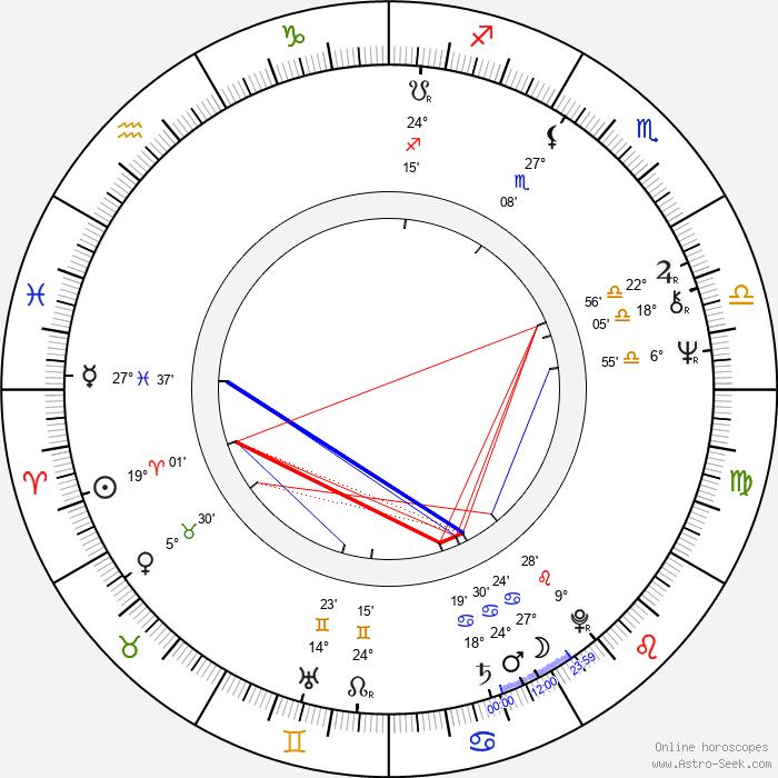 Les Gray - Birth horoscope chart