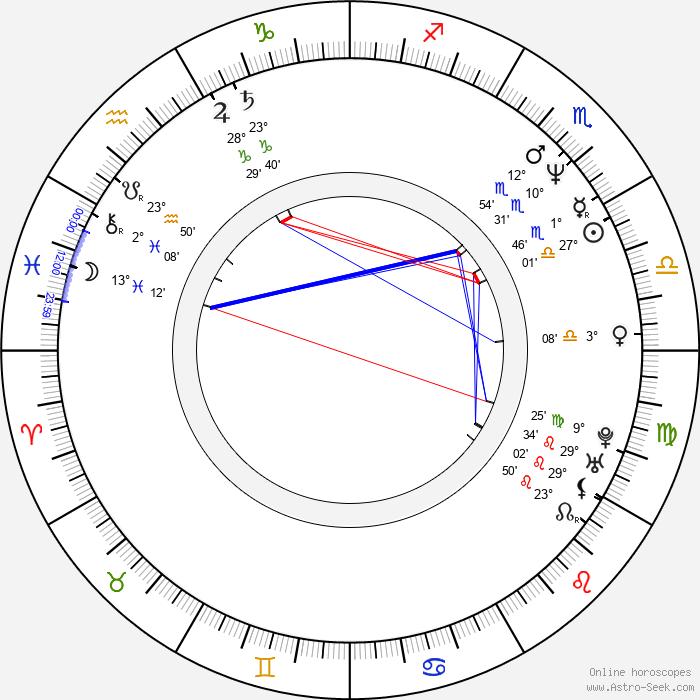Les Stroud - Birth horoscope chart