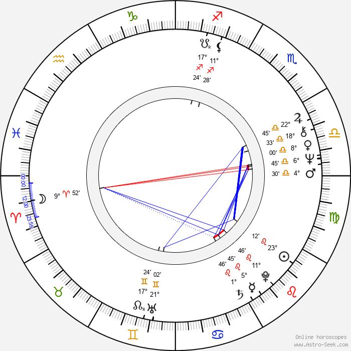Lesley Ann Warren - Birth horoscope chart