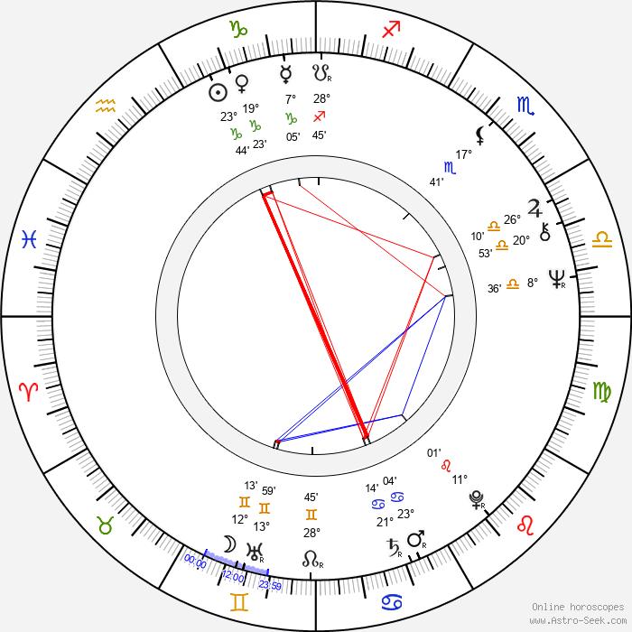 Lesley Joseph - Birth horoscope chart