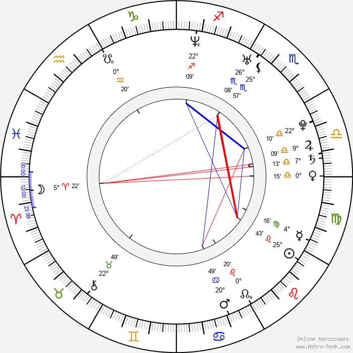 Leslie Andrews - Birth horoscope chart