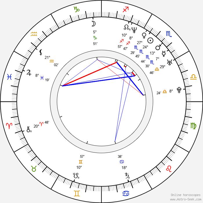 Leslie Bibb - Birth horoscope chart