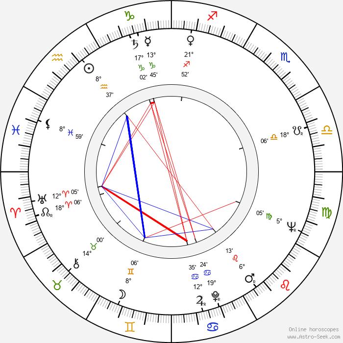Leslie Bricusse - Birth horoscope chart