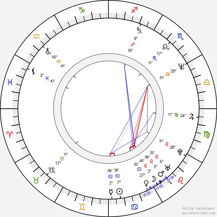 Leslie Browne - Birth horoscope chart