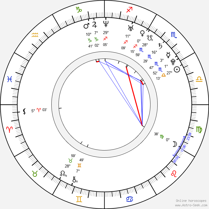 Leslie Coutterand - Birth horoscope chart